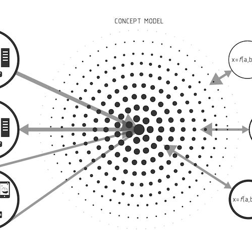Kontseptimudeli-platvorm